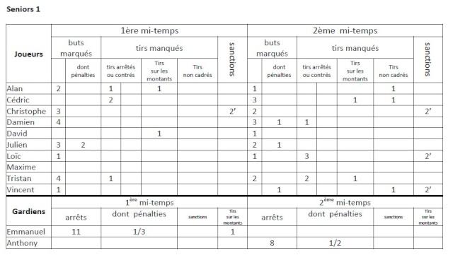 Weekend du 16 mai Stats_14