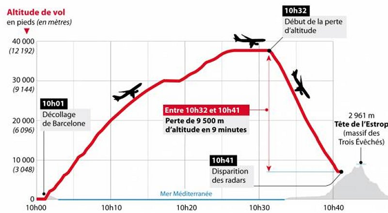 crash de l'avion Germanwings, suspens en attente German10