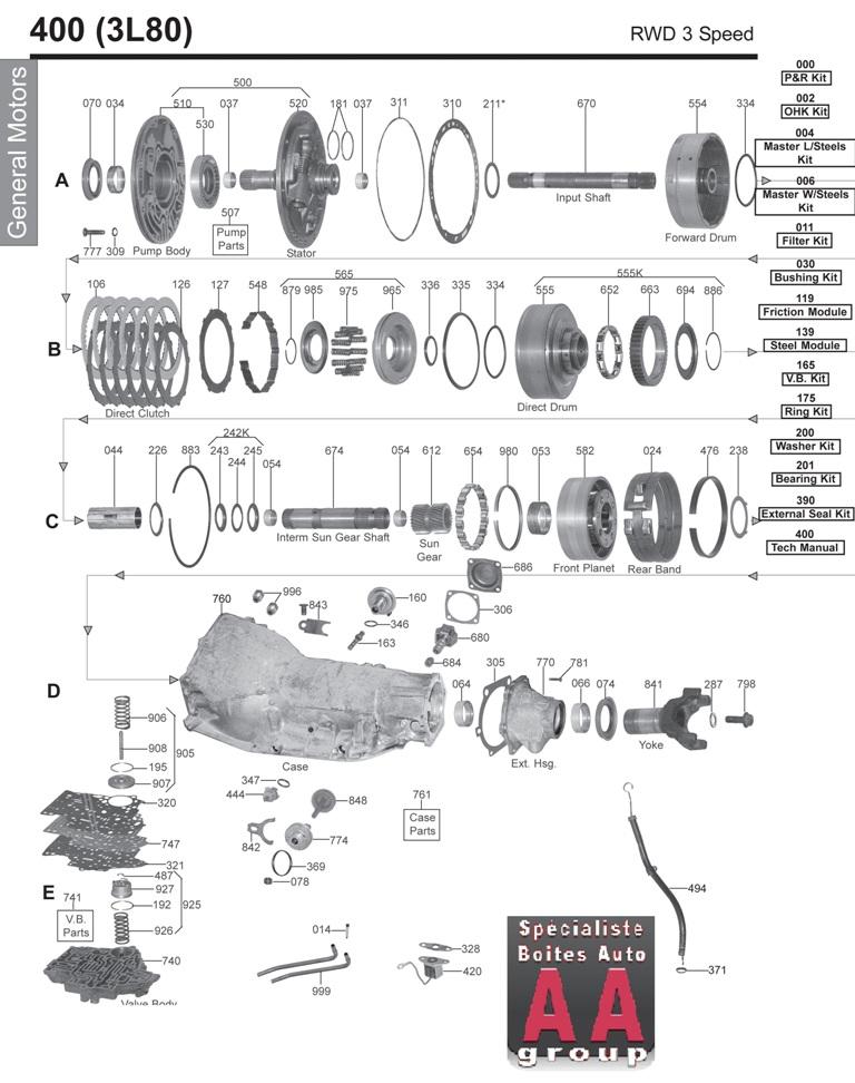 Problème de fuite d'huile boite de vitesse auto th400 quadra Gm_th_10