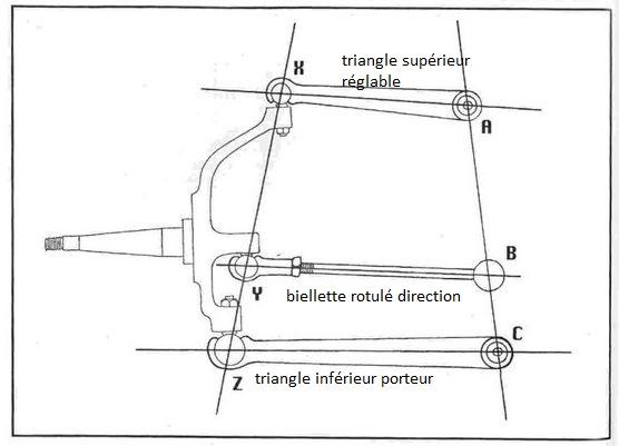 évolution support moyeu avant f16 - Page 2 Reglag10