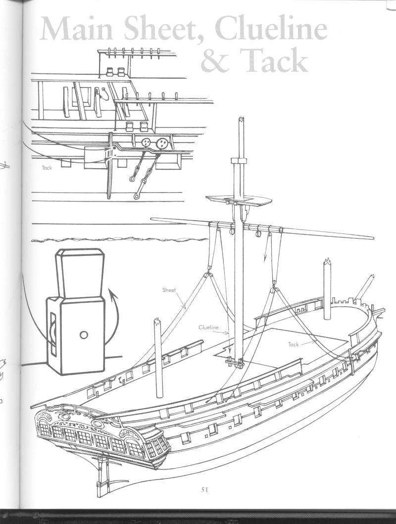 Fregate H.M.S Surprise au 1/48 de A.L ( Kit Bashing ) - Page 40 Bite_d10