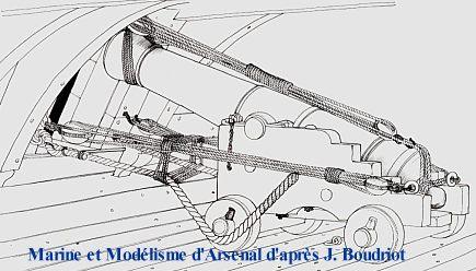 Fregate H.M.S Surprise au 1/48 de A.L - Page 2 Canons10