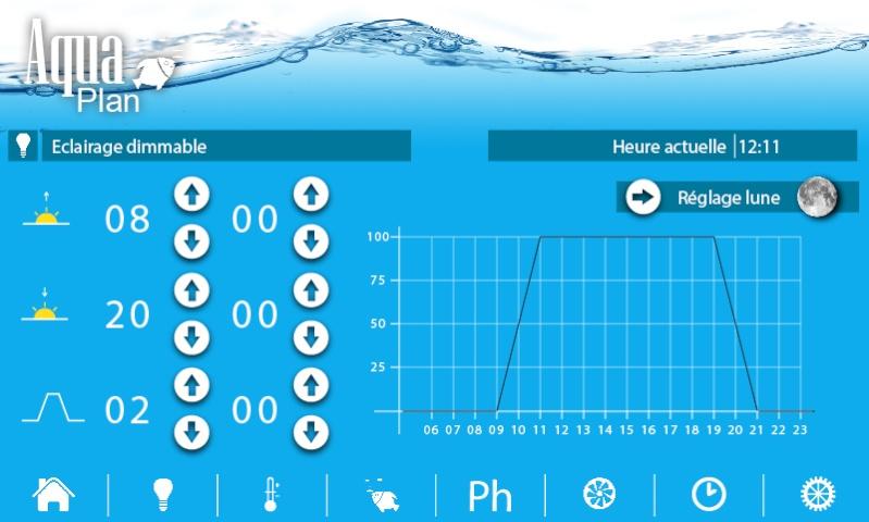 Création Automate de gestion d'aquarium au douce  - Page 5 Aquapl20