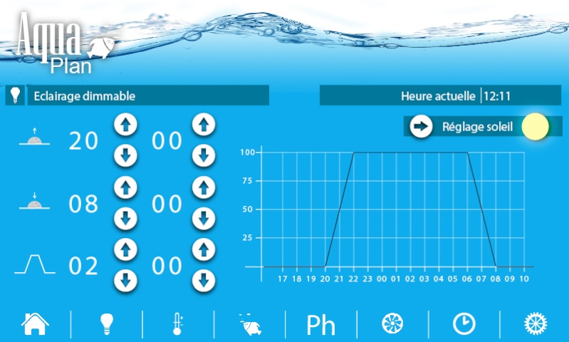 Création Automate de gestion d'aquarium au douce  - Page 5 Aquapl21