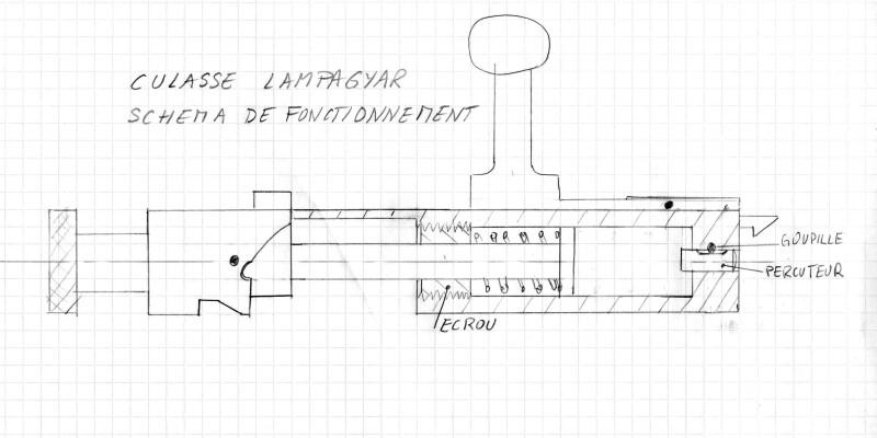 lampagyar Femaru Culass10