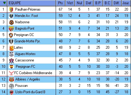 DH LANGUEDOC ROUSSILLON - Page 38 Dh11