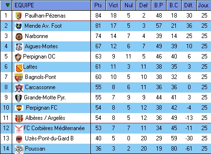 DH LANGUEDOC ROUSSILLON - Page 38 Dh15