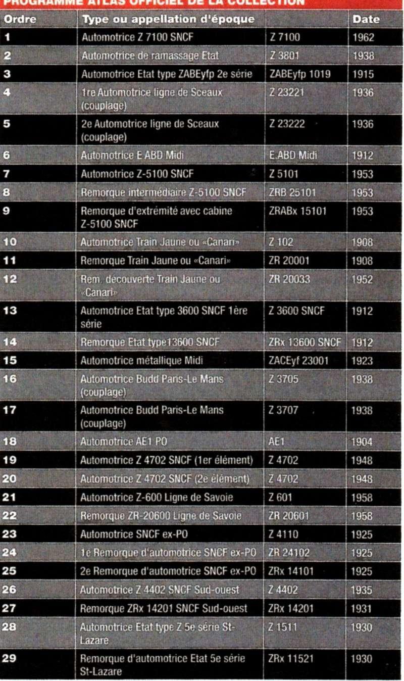 Nouvelle collection ATLAS sur les automotrices - Page 5 Liste_10