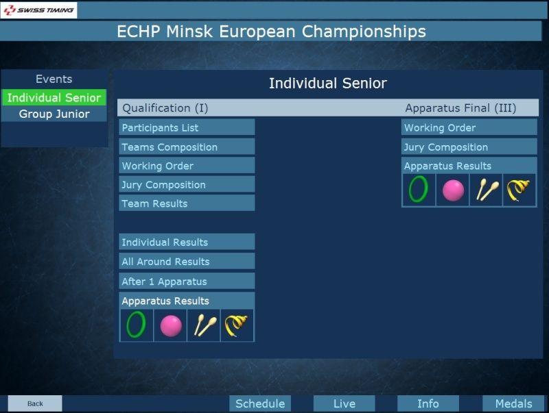 Championnat d'Europe 2015 - Minsk - Page 2 Captur10