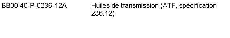 Une trace d'huile/graisse jaune séché sous la boite de transfert Bt210