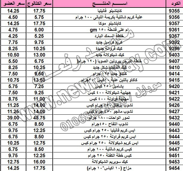 حصريا .. قائمة أسعار وعروض منتجات ماي واي في كتالوج مايو 2015 ~~ بسعر الكتالوج ... بسعر العضو ^_^  17_o11