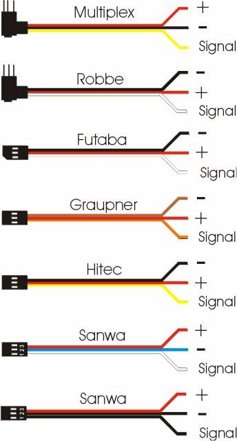 Adaptateur futaba/multiplex Connec10