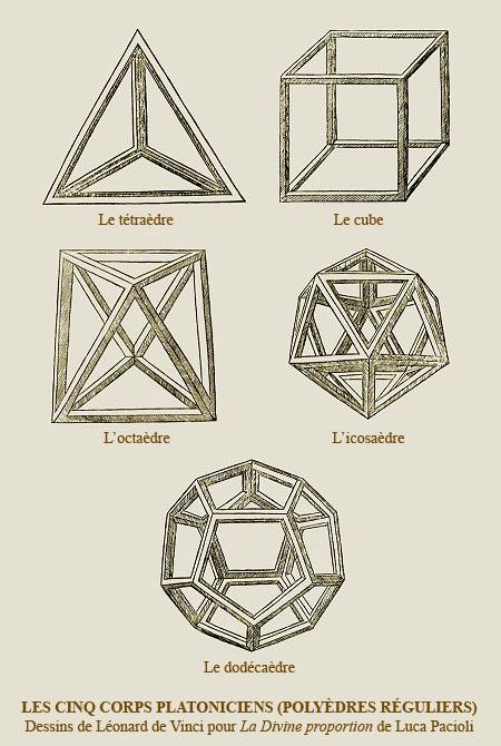 Les solides de Platon 1- Symbolisme Cinq-c10
