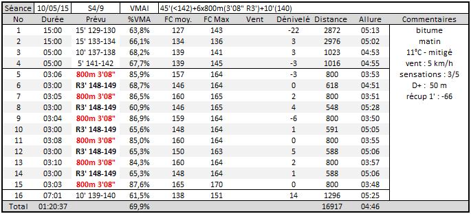 Seb35 ---) objectif trail estival (20 km, 1100m D+)  - Page 9 Captur23