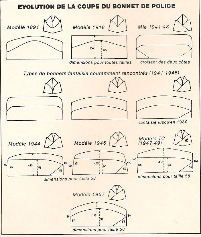 Les bonnets de police - Page 4 2rdgqs10