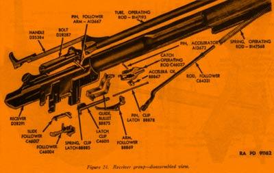 Le Fusil M-1 Garand Eclate10