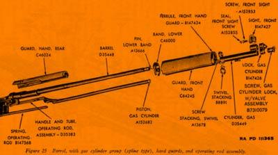 Le Fusil M-1 Garand Eclate11