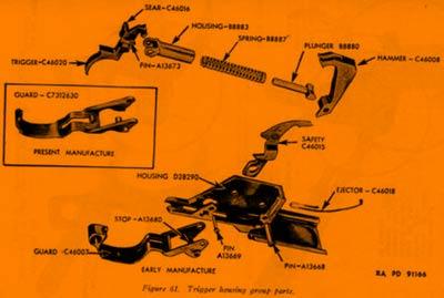 Le Fusil M-1 Garand Eclate14
