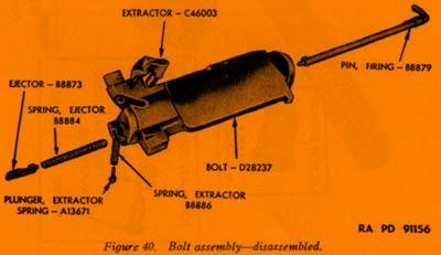 Le Fusil M-1 Garand Eclate15