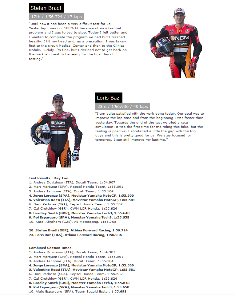 Moto GP 2015 - Page 6 Sans_t12