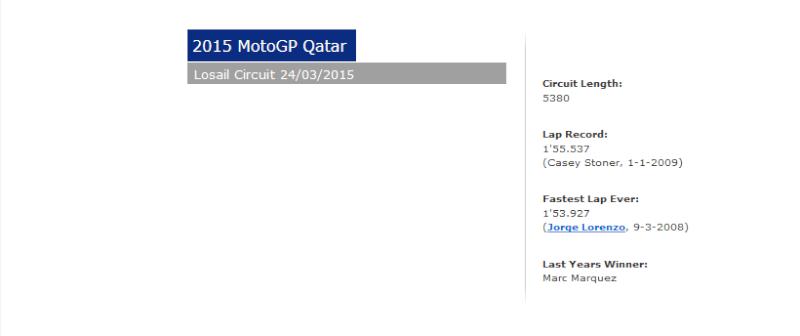 Moto GP 2015 - Page 6 Sans_t15