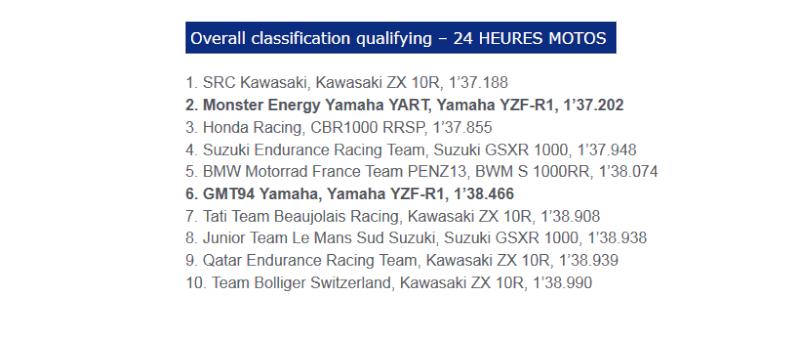 Championnat du monde d'endurance 2015 Sans_t38