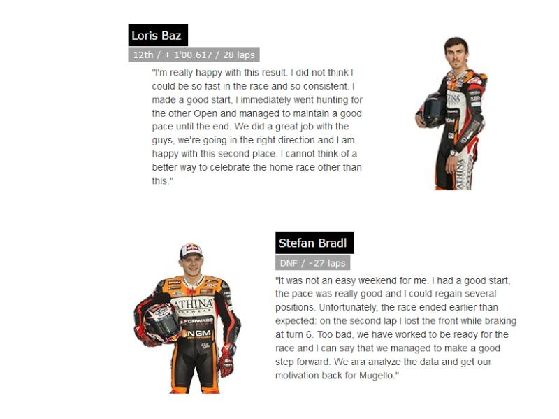 Moto GP 2015 - Page 19 Sans_t75