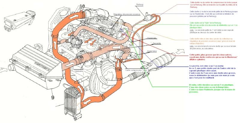 dump valve Circui10