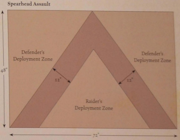 Optional Deployment Zone Maps 210