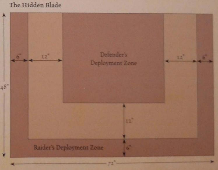 Optional Deployment Zone Maps 310