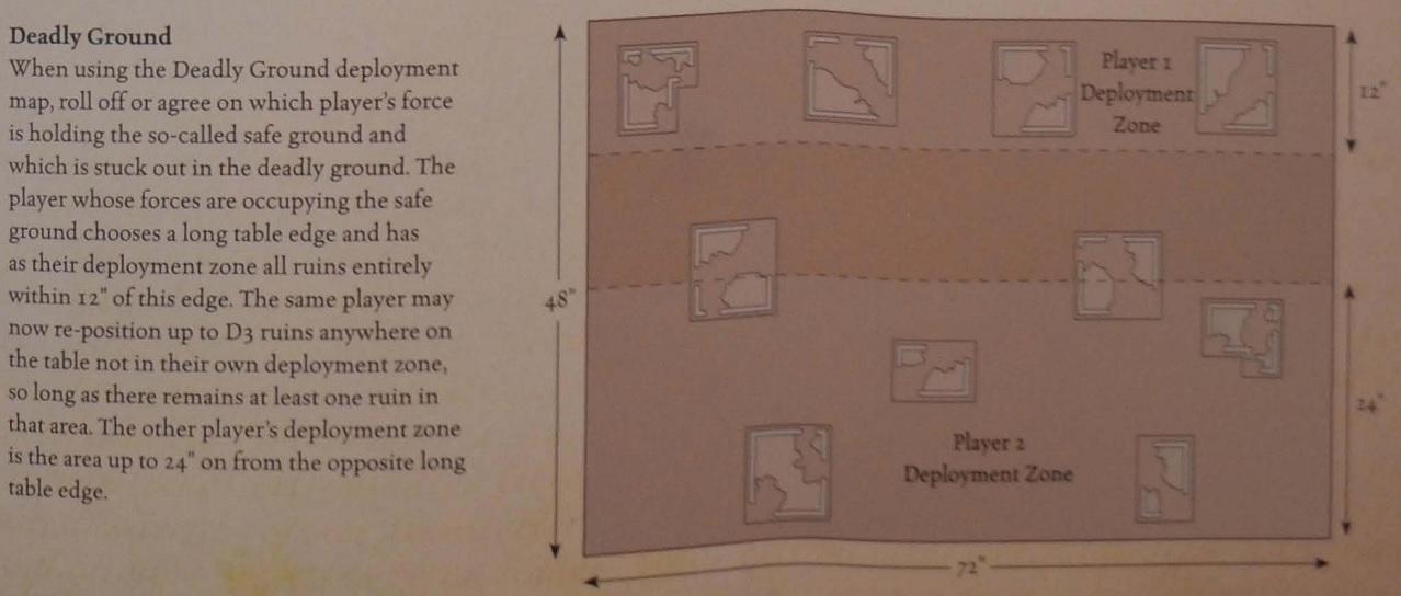 Optional Deployment Zone Maps Cf310