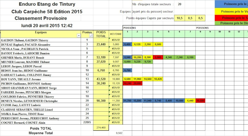 Enduro Tintury (58) Avril 2015 Class_10