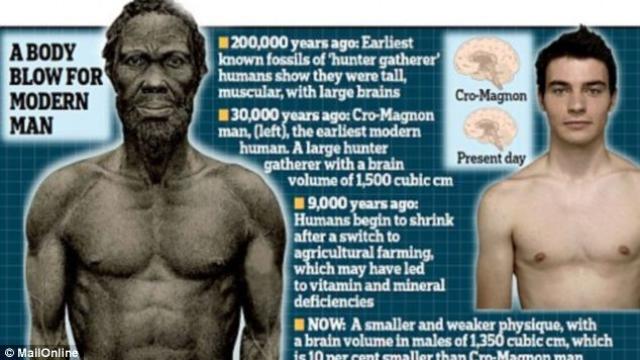 Fermerët e kohërave të lashta ishin më të fortë se atletët më të mirë sot Fermer10
