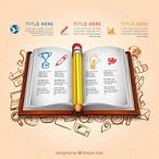 EPHEMERIDES  journalier Educat11