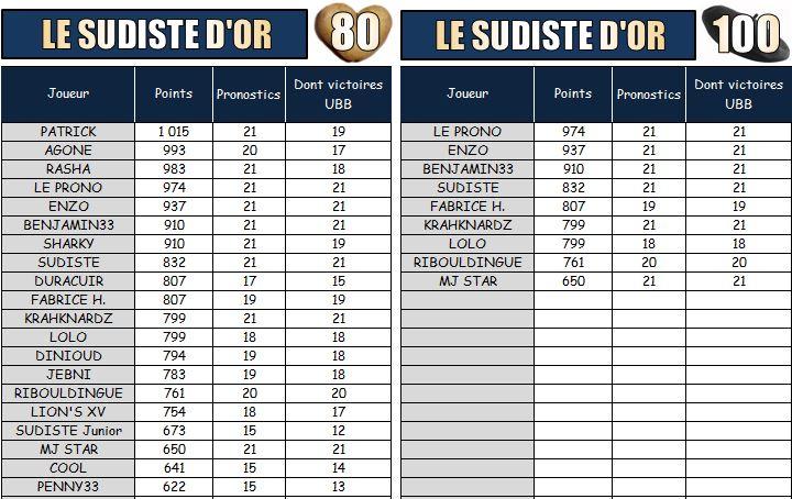 PRONOS 2014/2015 . UBB - ASR - Page 3 Les_su10