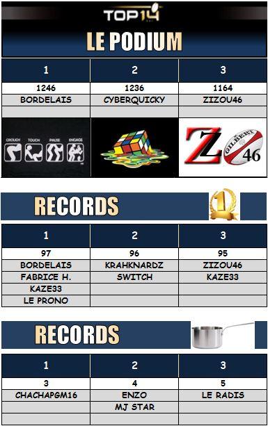 PRONOS 2014/2015 . UBB - ASR - Page 3 Podium10