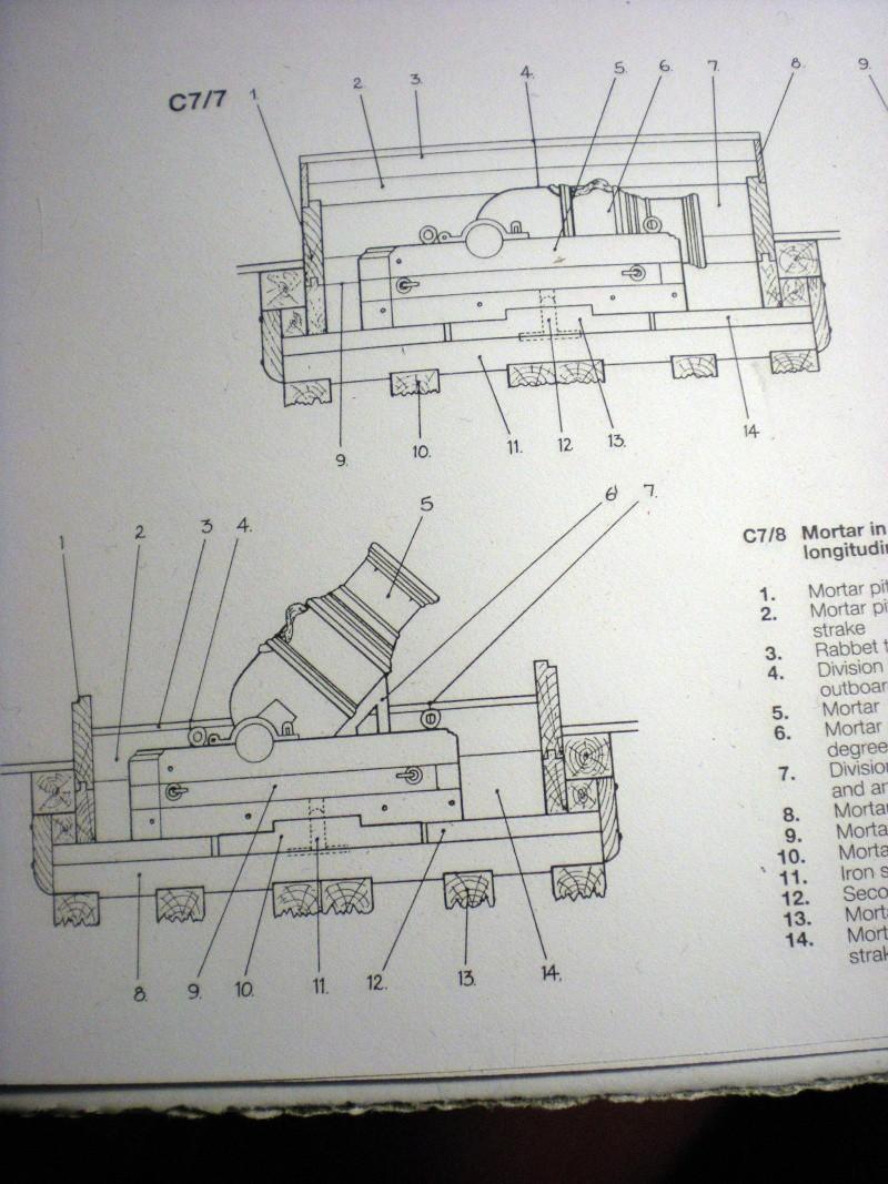 HMS Granado 1742 (mau.tacco) - Pagina 2 Dscn3317