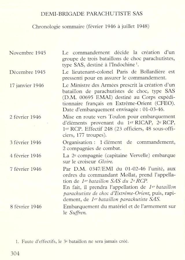 1ère demi-brigade de parachutistes au Laos en octobre 1945 La_dem12