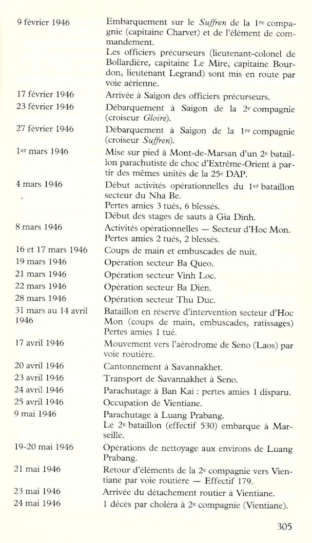 1ère demi-brigade de parachutistes au Laos en octobre 1945 La_dem13
