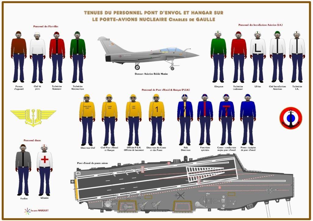 [ Porte-Avions Nucléaire ] Charles de Gaulle Tome 2 - Page 31 Tenues10