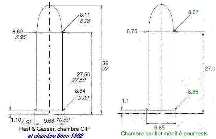 GASSER - Un Rast & Gasser 1898 peut-il être précis ? Compar11