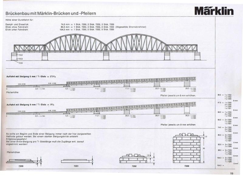 Rampes hélicoïdales et différentes voies en H0  - Page 2 Image_10
