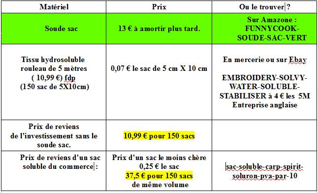 Fabrication  de sacs solubles Prix_d10