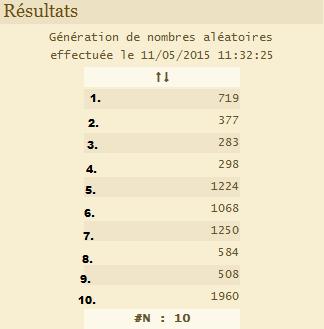 """Tombola 2015 : Au profit de """"la maison des handicapés ! - Page 3 Tirage10"""