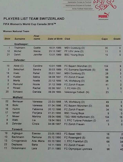 2015 Women's World Cup - Page 2 Th-sui12