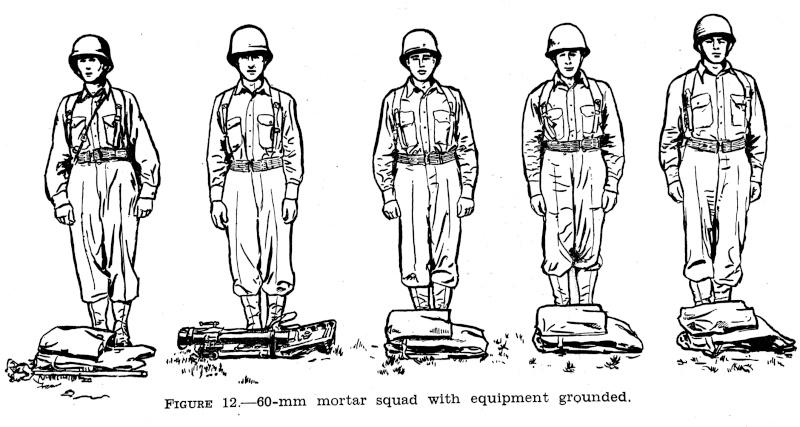 [REF] 60mm Mortar Notes Mortar10