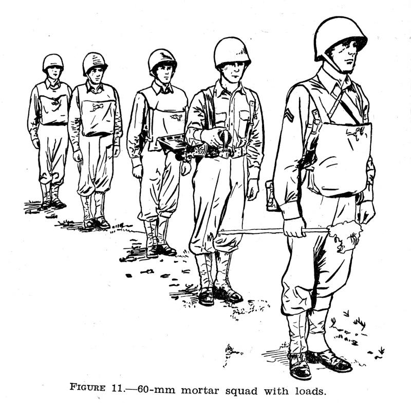 [REF] 60mm Mortar Notes Mortar11