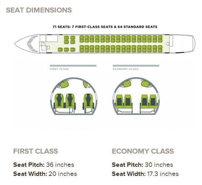 Bombardier Q400 - Page 3 Q40010