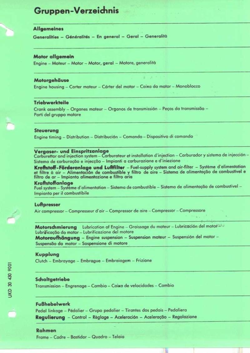 Quantité et type fluide 416 Manuel14
