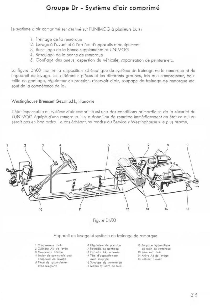 Circuit de freinage de remorque pneumatique Manuel15